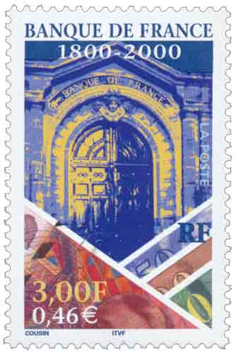 Création de la Banque de France